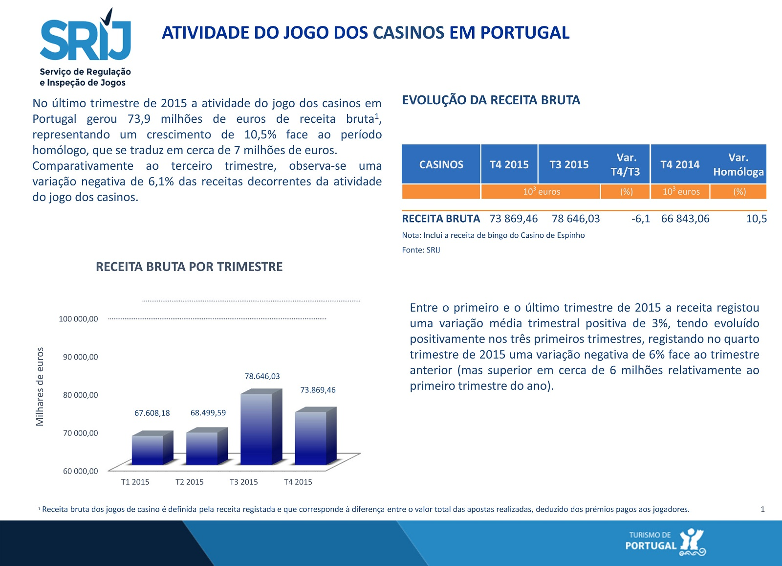 estatisticas-4t-de-2015-1