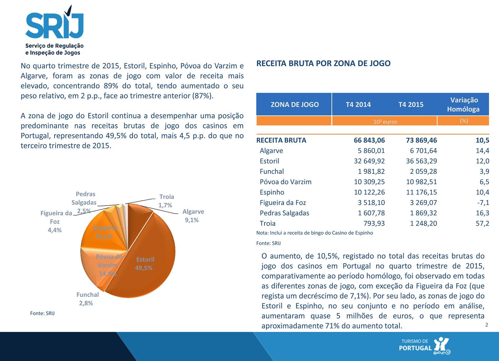 estatisticas-4t-de-2015-2