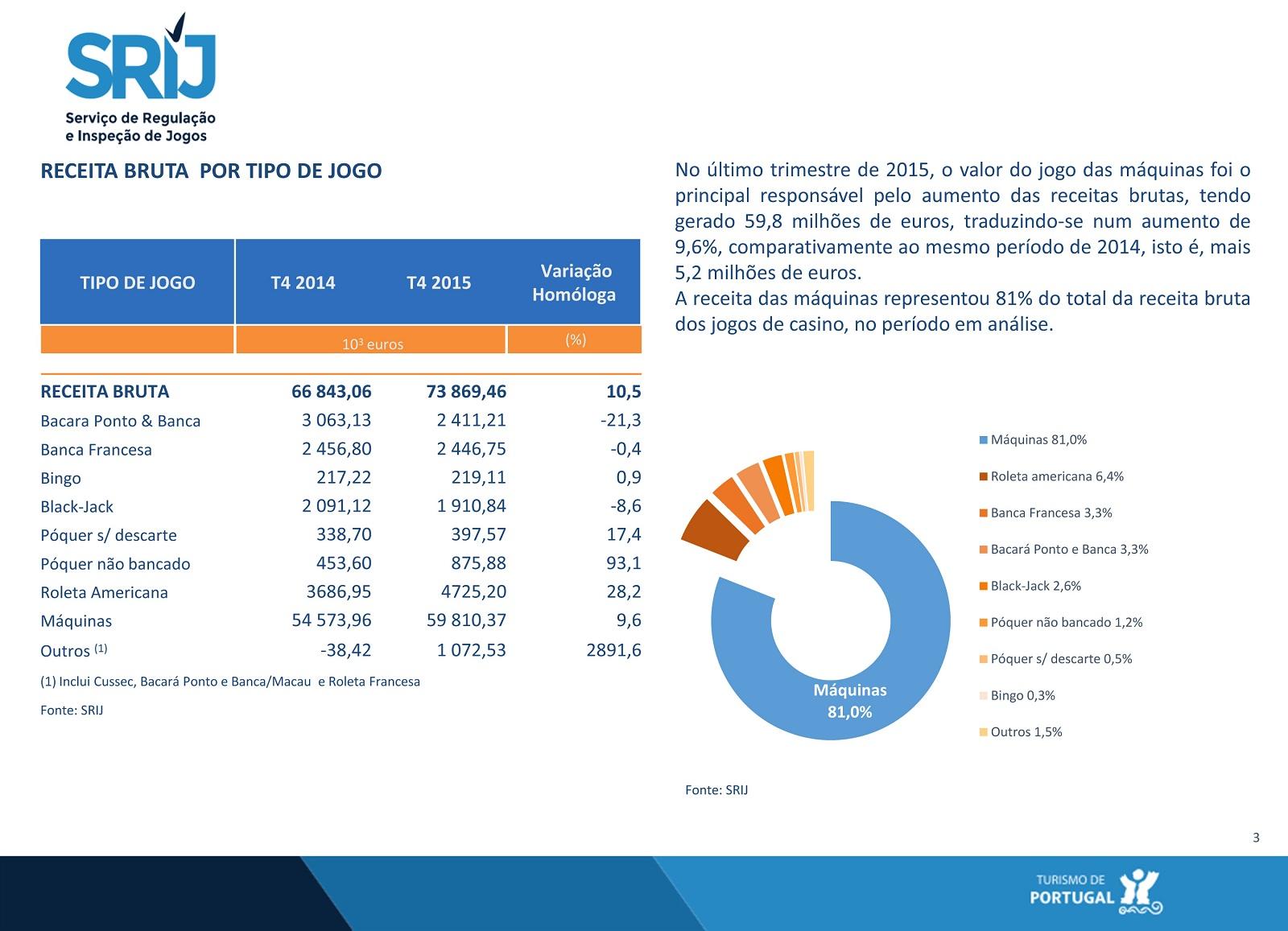 estatisticas-4t-de-2015-3